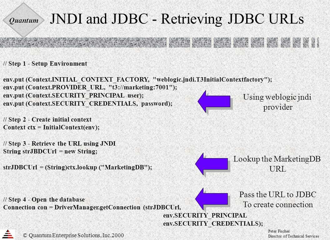 Quantum © Quantum Enterprise Solutions, Inc.2000 Peter Fischer Director of Technical Services JNDI and JDBC - Retrieving JDBC URLs // Step 1 - Setup Environment env.put (Context.INITIAL_CONTEXT_FACTORY, weblogic.jndi.T3InitialContextfactory ); env.put (Context.PROVIDER_URL, t3://marketing:7001 ); env.put (Context.SECURITY_PRINCIPAL user); env.put (Context.SECURITY_CREDENTIALS, password); // Step 2 - Create initial context Context ctx = InitialContext(env); // Step 3 - Retrieve the URL using JNDI String strJBDCUrl = new String; strJDBCUrl = (String)ctx.lookup ( MarketingDB ); // Step 4 - Open the database Connection con = DriverManager.getConnection (strJDBCUrl, env.SECURITY_PRINCIPAL env.SECURITY_CREDENTIALS); Using weblogic jndi provider Lookup the MarketingDB URL Pass the URL to JDBC To create connection