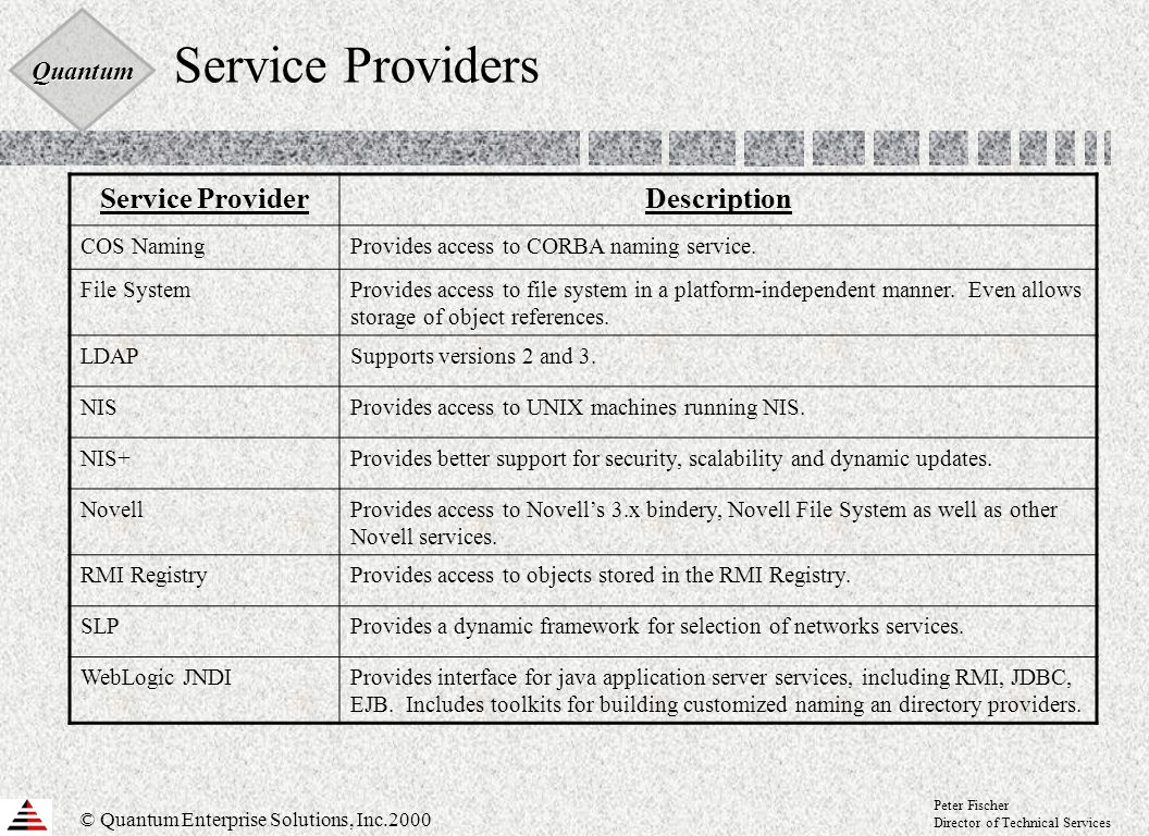 Quantum © Quantum Enterprise Solutions, Inc.2000 Peter Fischer Director of Technical Services Service Providers Service ProviderDescription COS NamingProvides access to CORBA naming service.