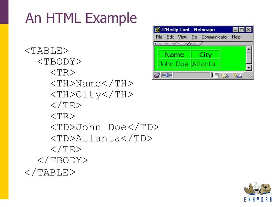 An HTML Example Name City John Doe Atlanta