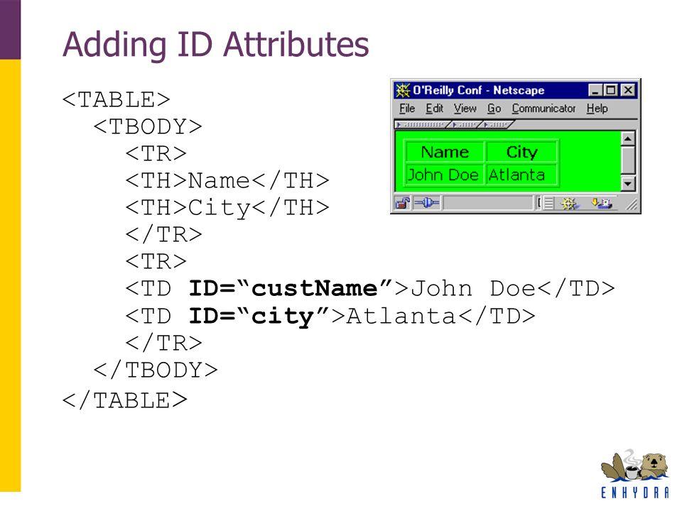 Adding ID Attributes Name City John Doe Atlanta
