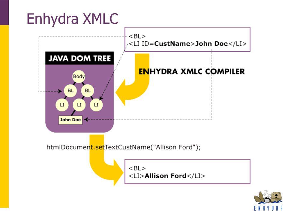 Enhydra XMLC
