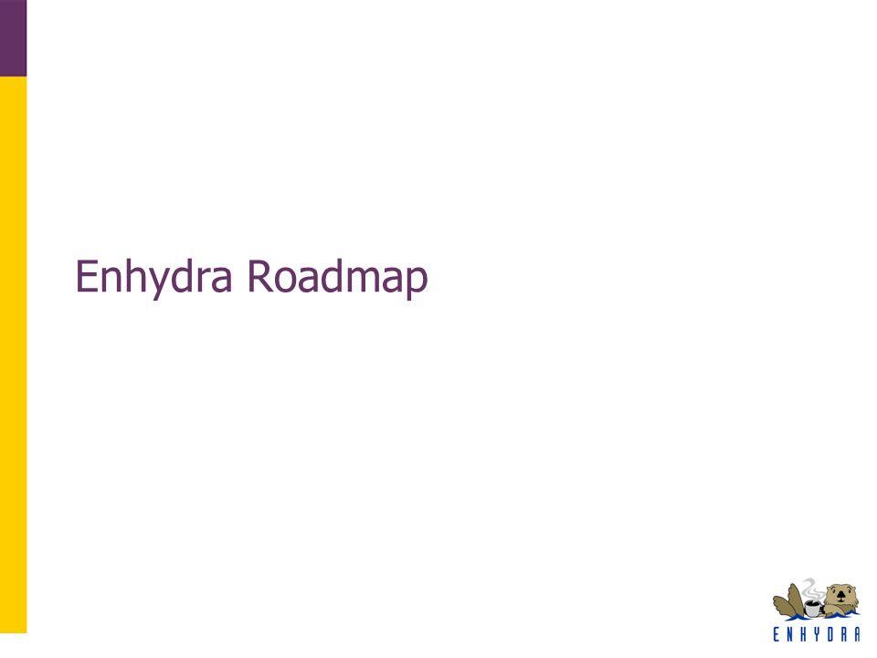 Enhydra Roadmap