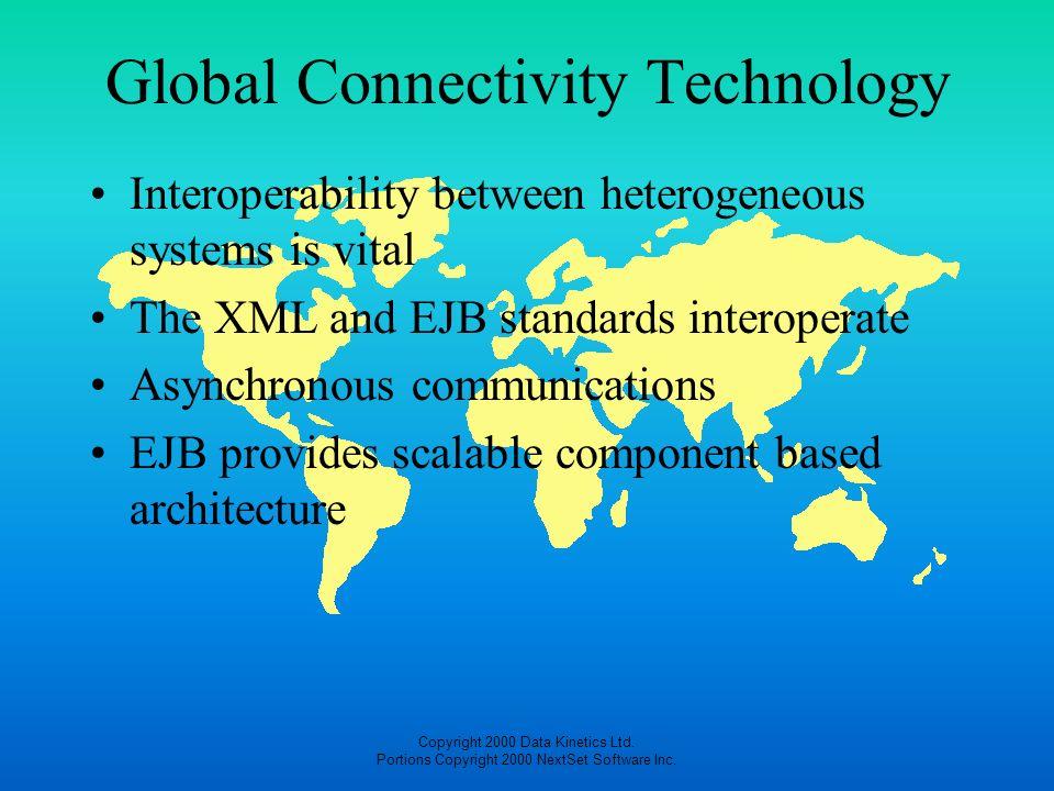 Copyright 2000 Data Kinetics Ltd. Portions Copyright 2000 NextSet Software Inc. Global Connectivity Technology Interoperability between heterogeneous