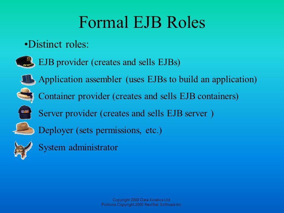 Copyright 2000 Data Kinetics Ltd. Portions Copyright 2000 NextSet Software Inc. Formal EJB Roles Distinct roles: EJB provider (creates and sells EJBs)