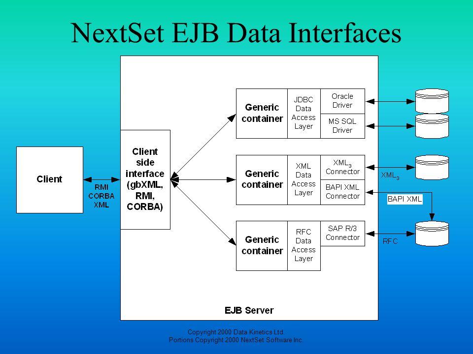 Copyright 2000 Data Kinetics Ltd. Portions Copyright 2000 NextSet Software Inc. NextSet EJB Data Interfaces
