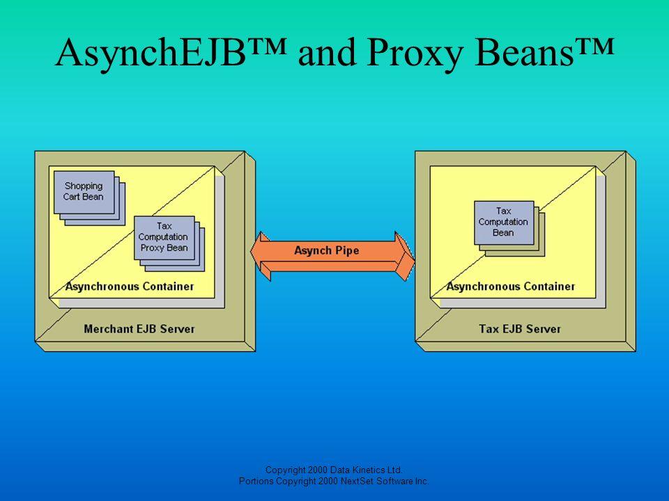 Copyright 2000 Data Kinetics Ltd. Portions Copyright 2000 NextSet Software Inc. AsynchEJB and Proxy Beans