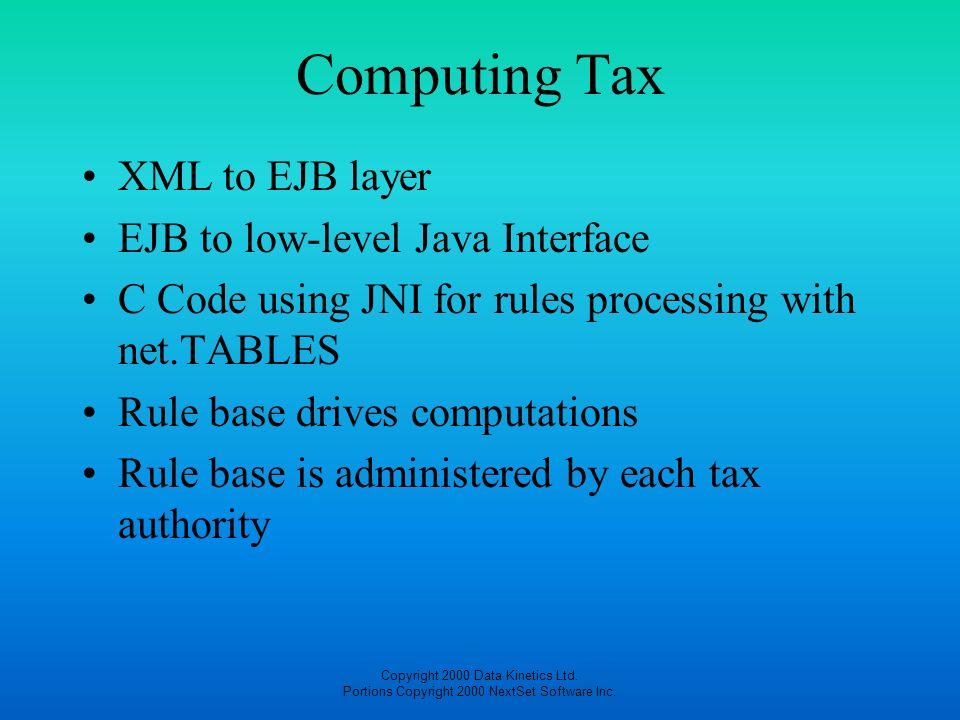 Copyright 2000 Data Kinetics Ltd. Portions Copyright 2000 NextSet Software Inc. Computing Tax XML to EJB layer EJB to low-level Java Interface C Code