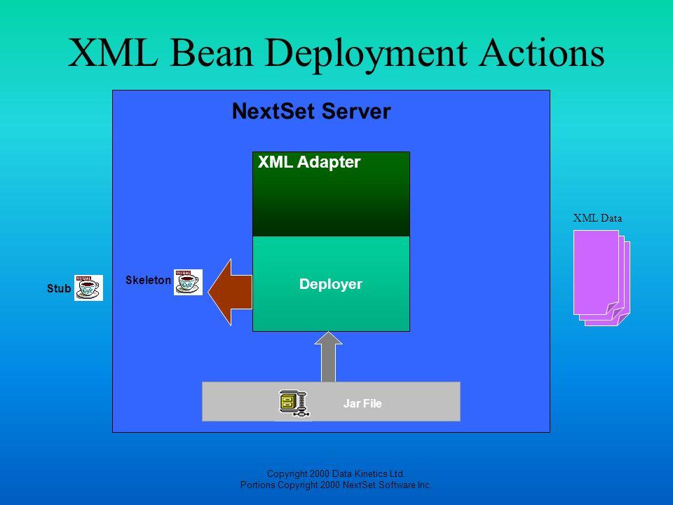 Copyright 2000 Data Kinetics Ltd. Portions Copyright 2000 NextSet Software Inc. Deployer XML Adapter NextSet Server XML Bean Deployment Actions Skelet