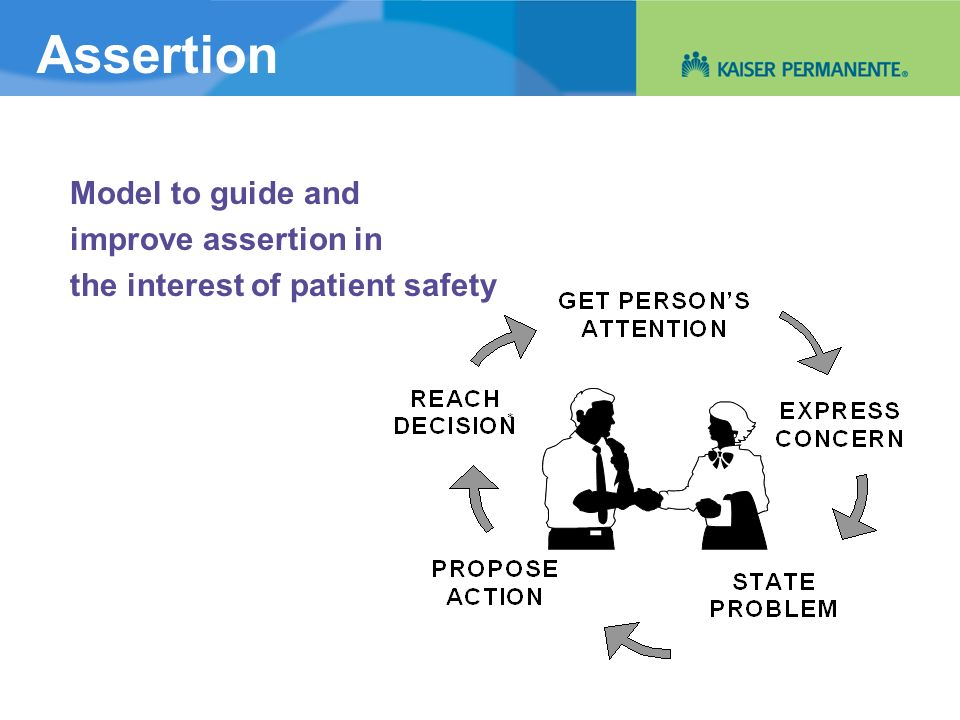 Assertion Model to guide and improve assertion in the interest of patient safety *
