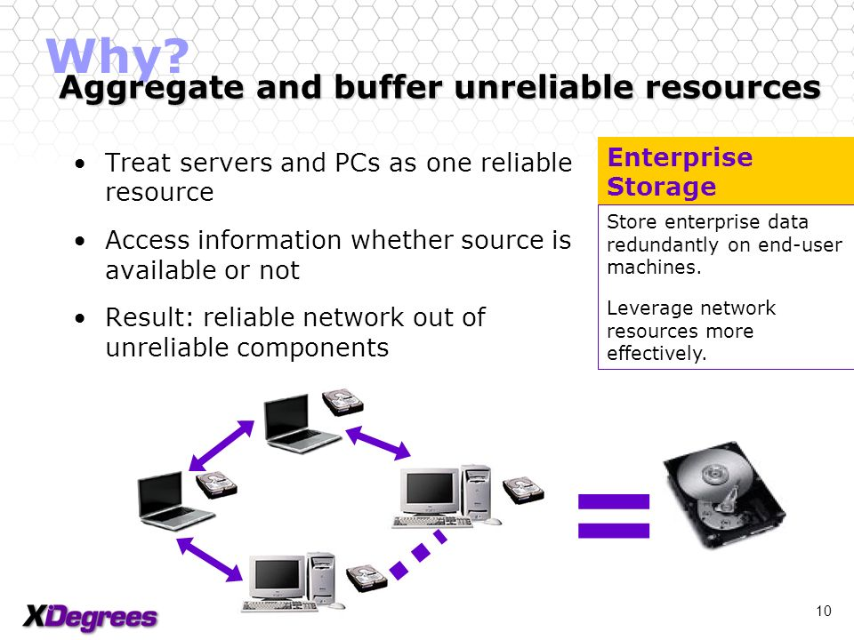 9 Why? Control of own resources User creates, manages and shares data in natural environment (his PC) Give administrators a