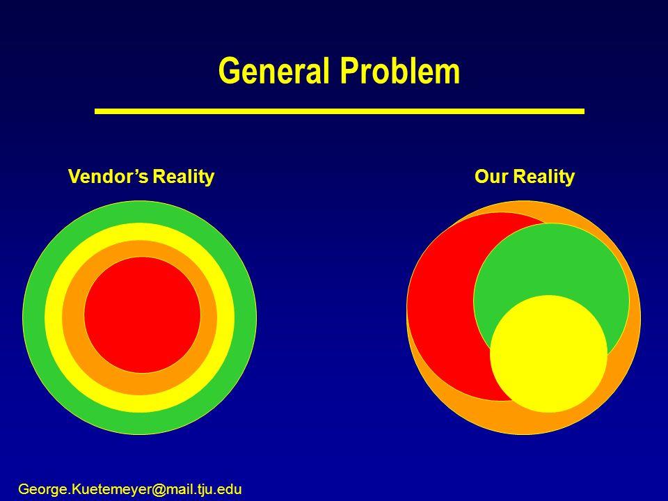 George.Kuetemeyer@mail.tju.edu General Problem Vendors RealityOur Reality