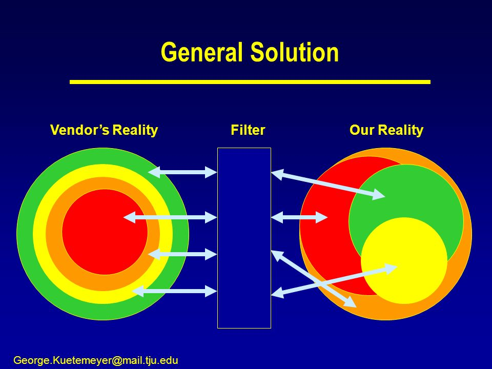 George.Kuetemeyer@mail.tju.edu General Solution Vendors RealityOur RealityFilter