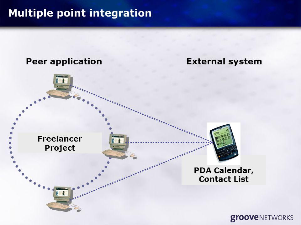 Multiple point integration PDA Calendar, Contact List Freelancer Project External systemPeer application