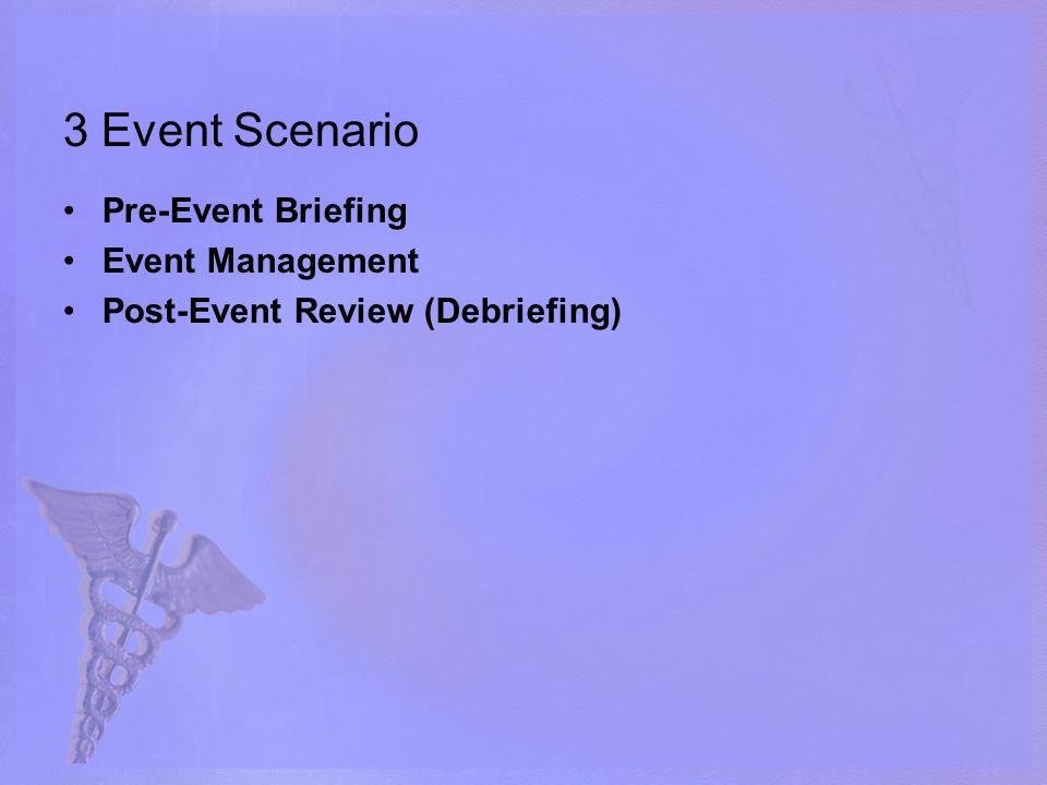 3 Event Scenario Pre-Event Briefing Event Management Post-Event Review (Debriefing)