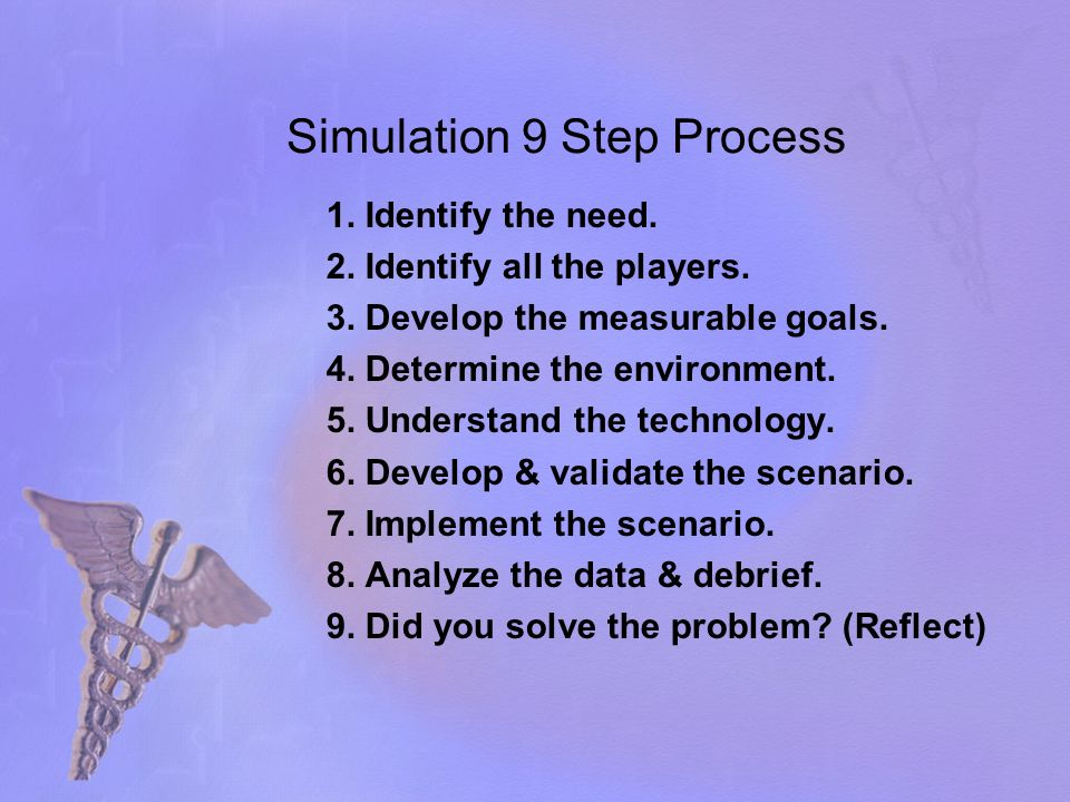Simulation 9 Step Process 1. Identify the need. 2.