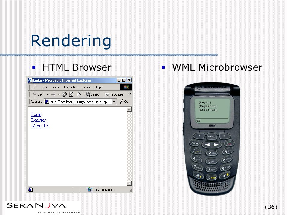 (36) Rendering HTML Browser WML Microbrowser