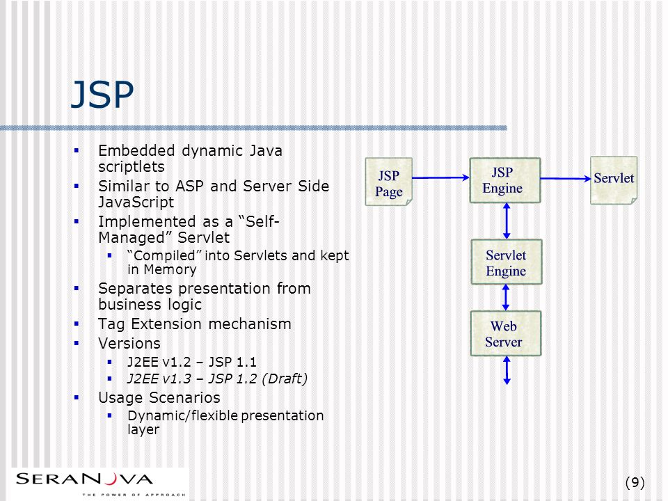 (9) JSP Embedded dynamic Java scriptlets Similar to ASP and Server Side JavaScript Implemented as a Self- Managed Servlet Compiled into Servlets and kept in Memory Separates presentation from business logic Tag Extension mechanism Versions J2EE v1.2 – JSP 1.1 J2EE v1.3 – JSP 1.2 (Draft) Usage Scenarios Dynamic/flexible presentation layer