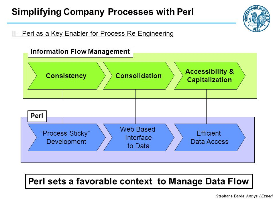 Simplifying Company Processes with Perl Stephane Barde Arthys / Ezperl PerlInformation Flow Management ConsistencyConsolidation Accessibility & Capitalization Process Sticky Development Web Based Interface to Data Efficient Data Access II - Perl as a Key Enabler for Process Re-Engineering Perl sets a favorable context to Manage Data Flow