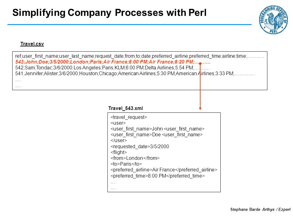 Simplifying Company Processes with Perl Stephane Barde Arthys / Ezperl ref;user_first_name;user_last_name;request_date;from;to;date;preferred_airline;