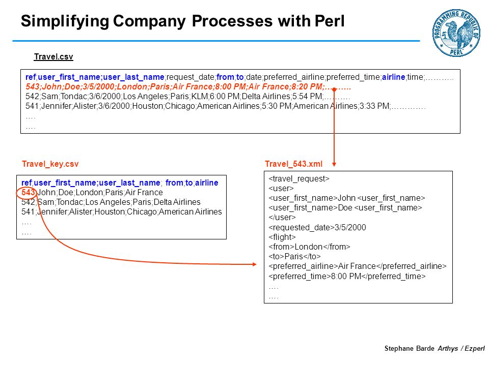 Simplifying Company Processes with Perl Stephane Barde Arthys / Ezperl ref;user_first_name;user_last_name;request_date;from;to;date;preferred_airline;preferred_time;airline;time;………..