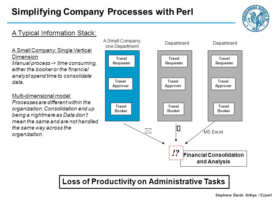 Simplifying Company Processes with Perl Stephane Barde Arthys / Ezperl Financial Consolidation and Analysis Travel Requester Travel Booker Travel Approver A Small Company, one Department Travel Requester Travel Booker Travel Approver Department Travel Requester Travel Booker Travel Approver Department MS Excel !.