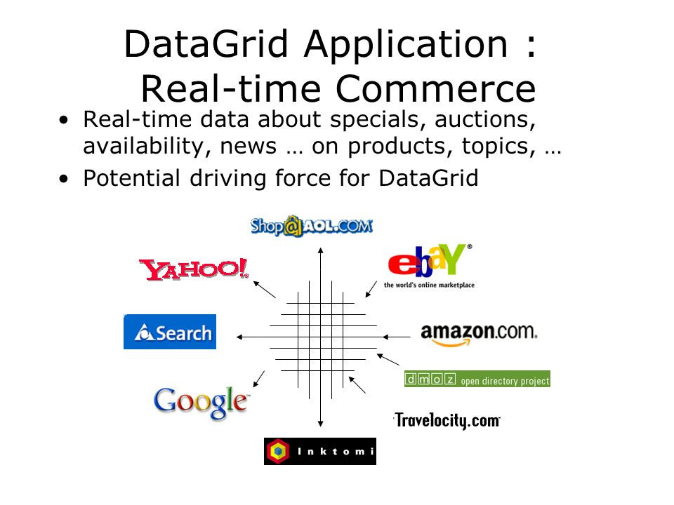 DataGrid Application : Real-time Commerce Real-time data about specials, auctions, availability, news … on products, topics, … Potential driving force