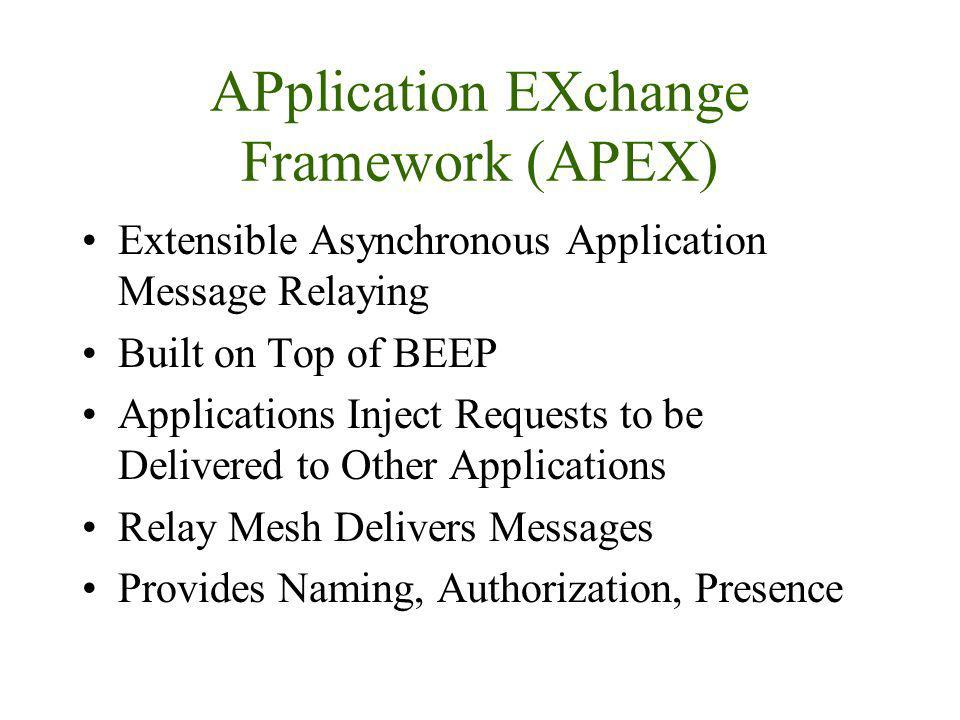 APplication EXchange Framework (APEX) Extensible Asynchronous Application Message Relaying Built on Top of BEEP Applications Inject Requests to be Del