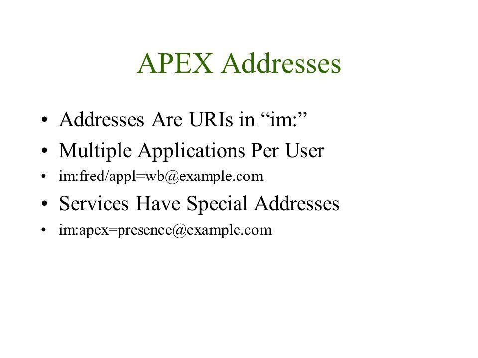 APEX Addresses Addresses Are URIs in im: Multiple Applications Per User im:fred/appl=wb@example.com Services Have Special Addresses im:apex=presence@e