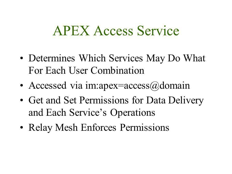 APEX Access Service Determines Which Services May Do What For Each User Combination Accessed via im:apex=access@domain Get and Set Permissions for Data Delivery and Each Services Operations Relay Mesh Enforces Permissions