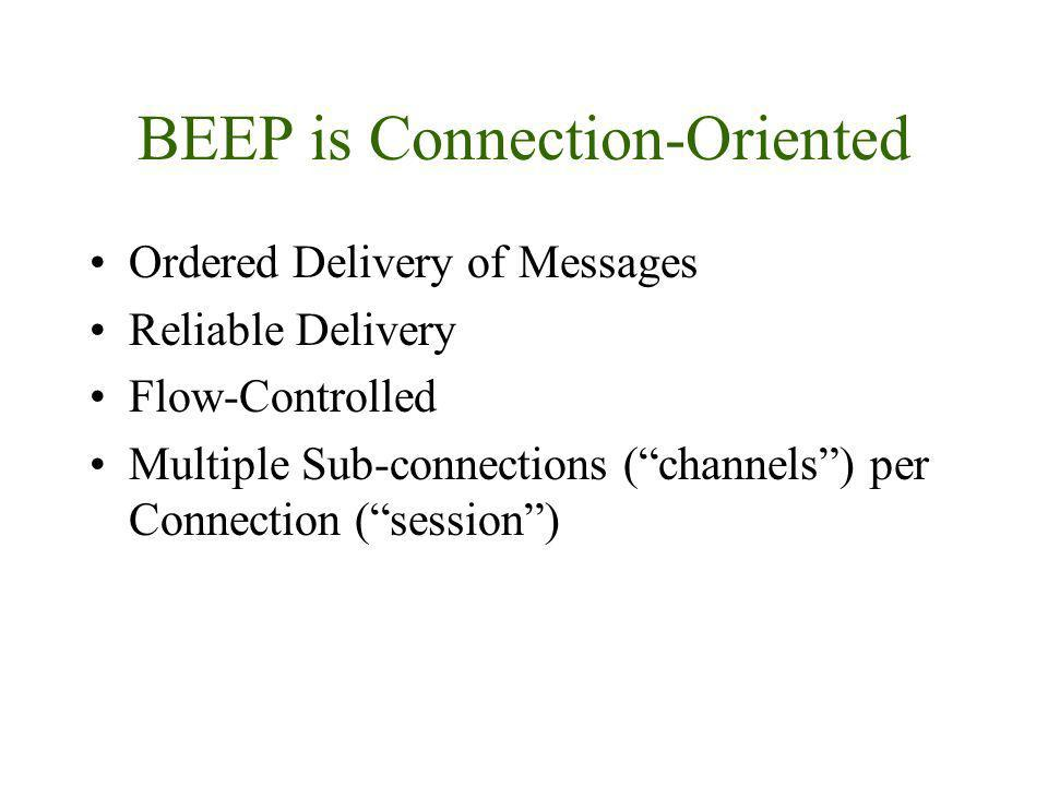 BEEP is Connection-Oriented Ordered Delivery of Messages Reliable Delivery Flow-Controlled Multiple Sub-connections (channels) per Connection (session