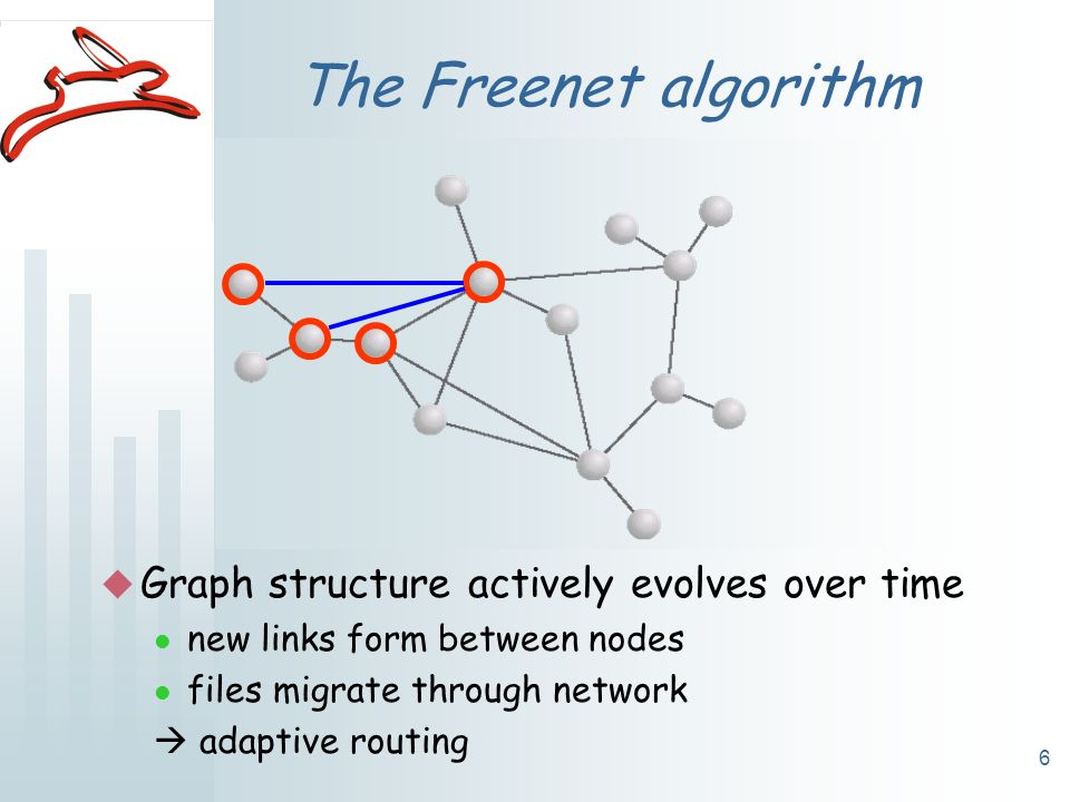 6 The Freenet algorithm u Graph structure actively evolves over time l new links form between nodes l files migrate through network adaptive routing