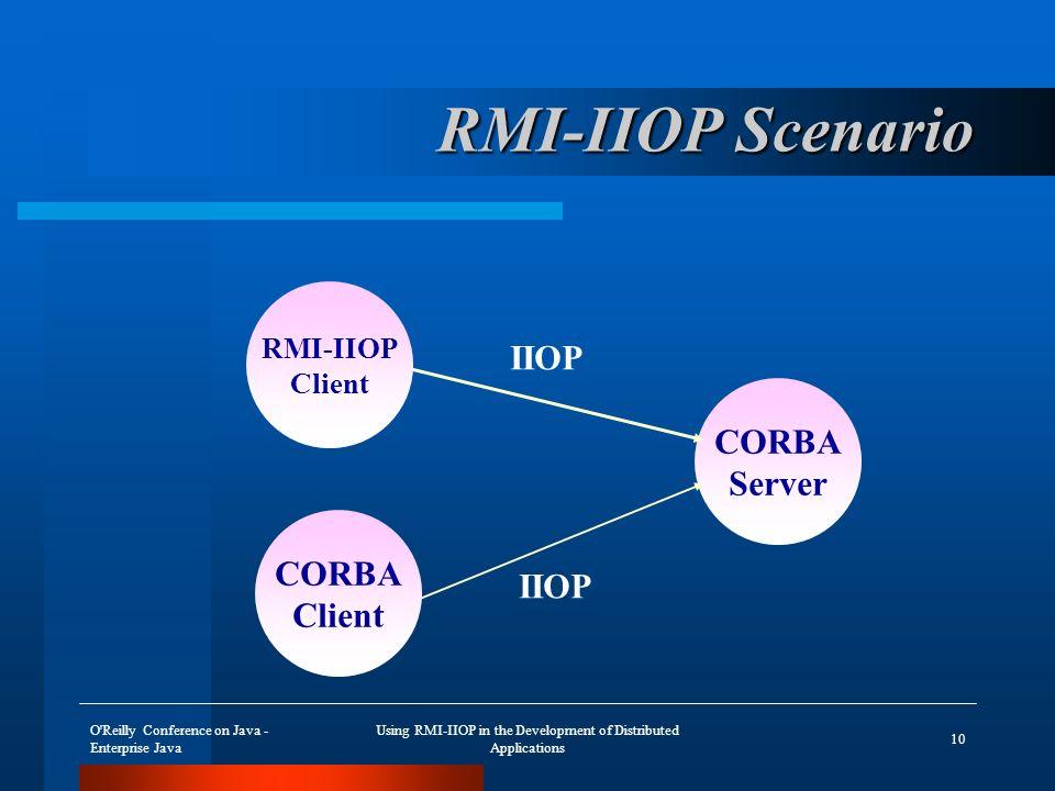 O'Reilly Conference on Java - Enterprise Java Using RMI-IIOP in the Development of Distributed Applications 10 RMI-IIOP Scenario RMI-IIOP Client CORBA