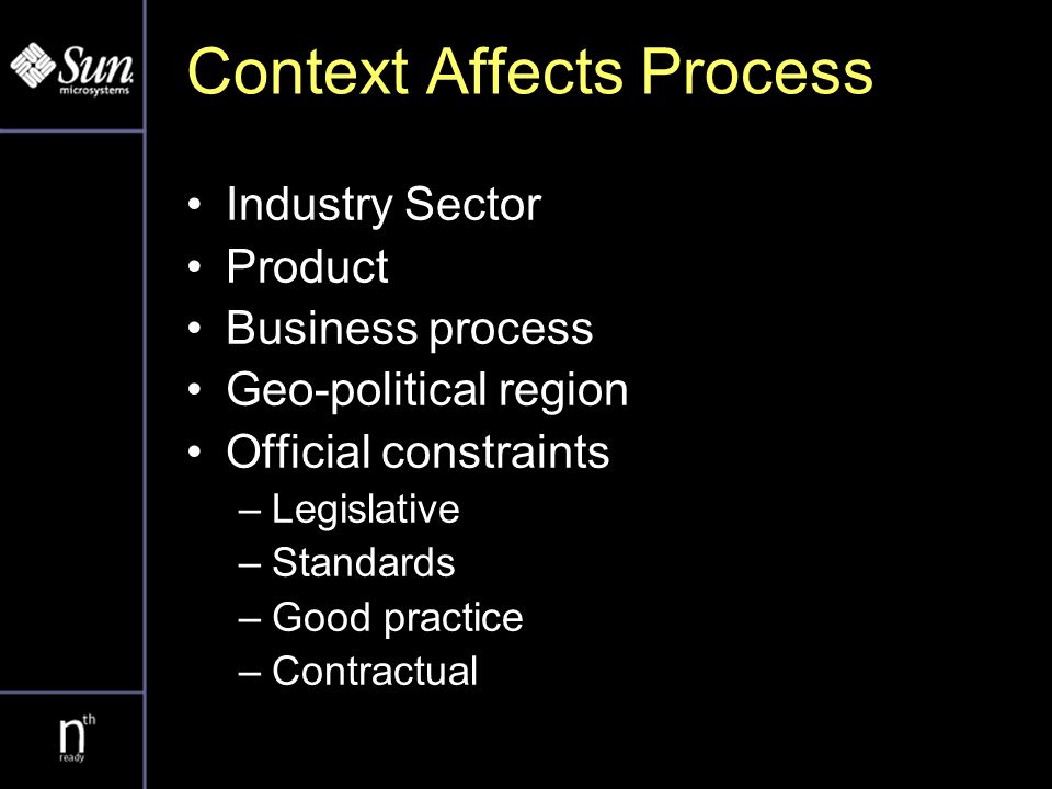 Context Affects Process Industry Sector Product Business process Geo-political region Official constraints –Legislative –Standards –Good practice –Con