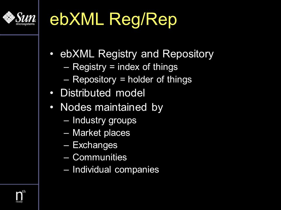 ebXML Reg/Rep ebXML Registry and Repository –Registry = index of things –Repository = holder of things Distributed model Nodes maintained by –Industry groups –Market places –Exchanges –Communities –Individual companies