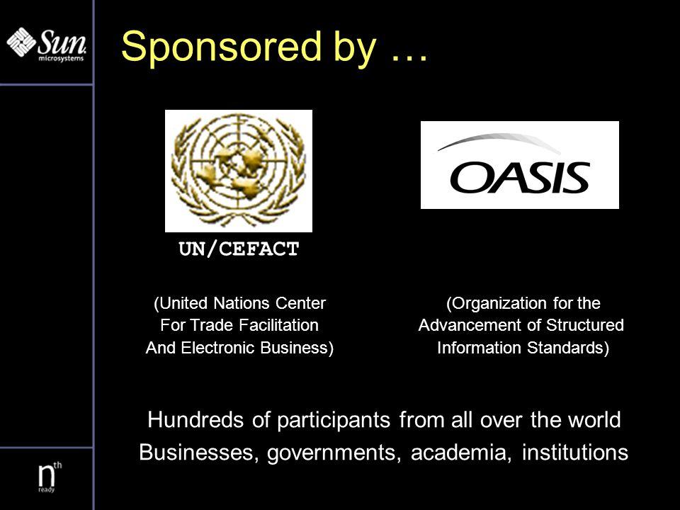 Business Process Collaboration Transaction...