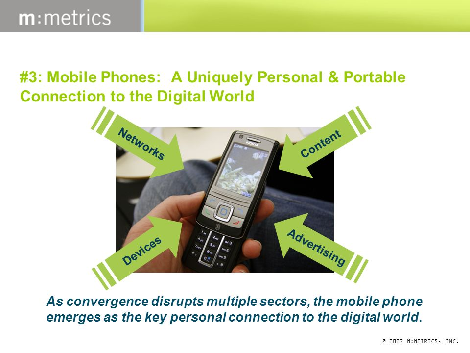 © 2007 M:METRICS, INC. #3: Mobile Phones: A Uniquely Personal & Portable Connection to the Digital World Networks Devices Content Advertising As conve