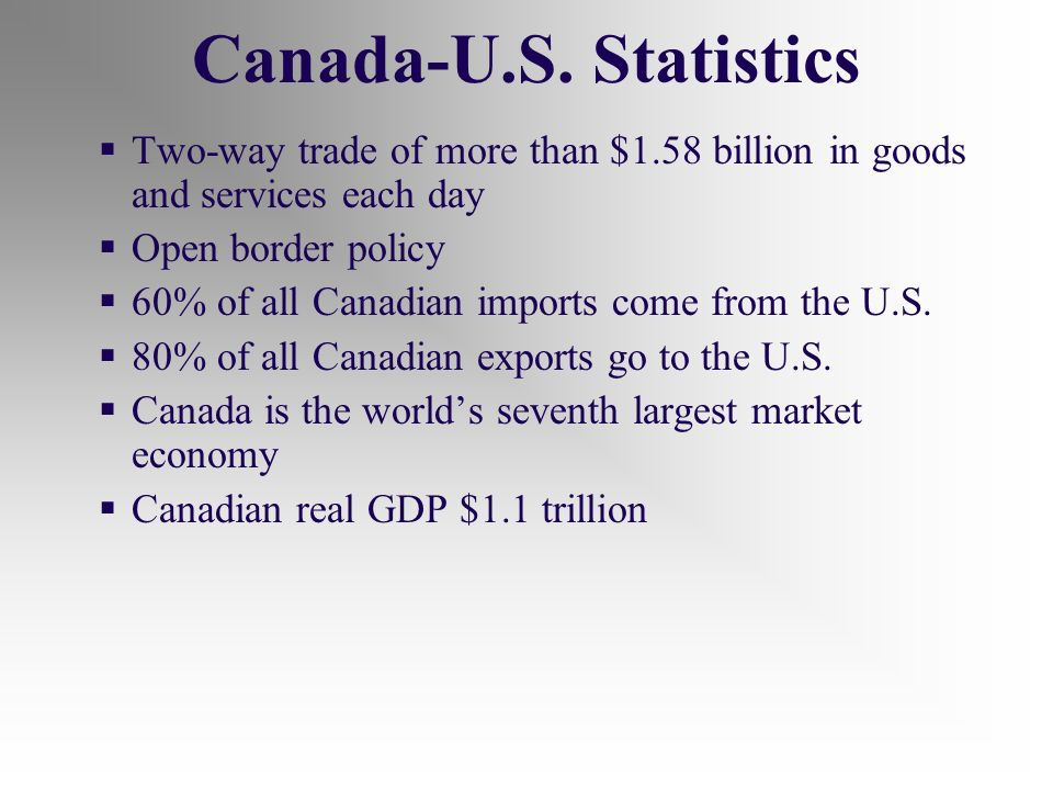 Two-way trade of more than $1.58 billion in goods and services each day Open border policy 60% of all Canadian imports come from the U.S.