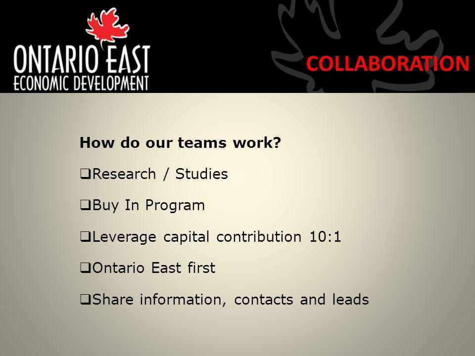 How do our teams work.