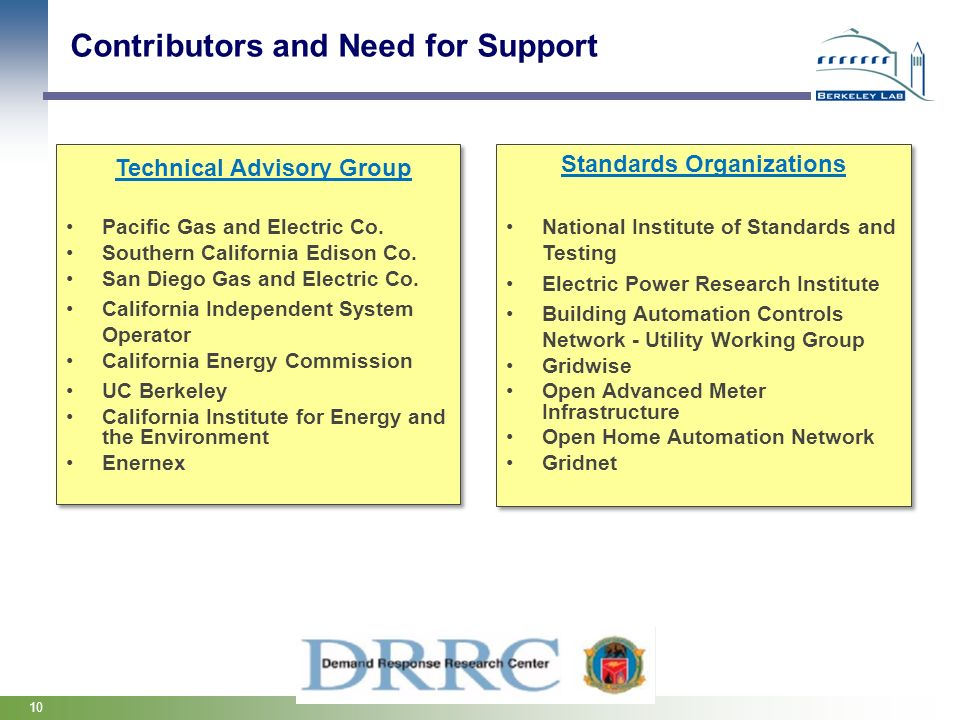 10 Contributors and Need for Support Standards Organizations National Institute of Standards and Testing Electric Power Research Institute Building Au