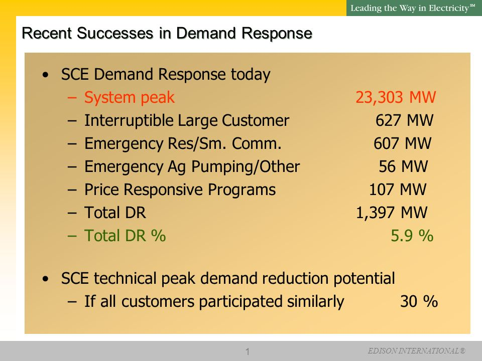 EDISON INTERNATIONAL® SM Southern California Edison Demand Response Present and Future Presented by Larry Oliva Director, Tariff Programs and Services