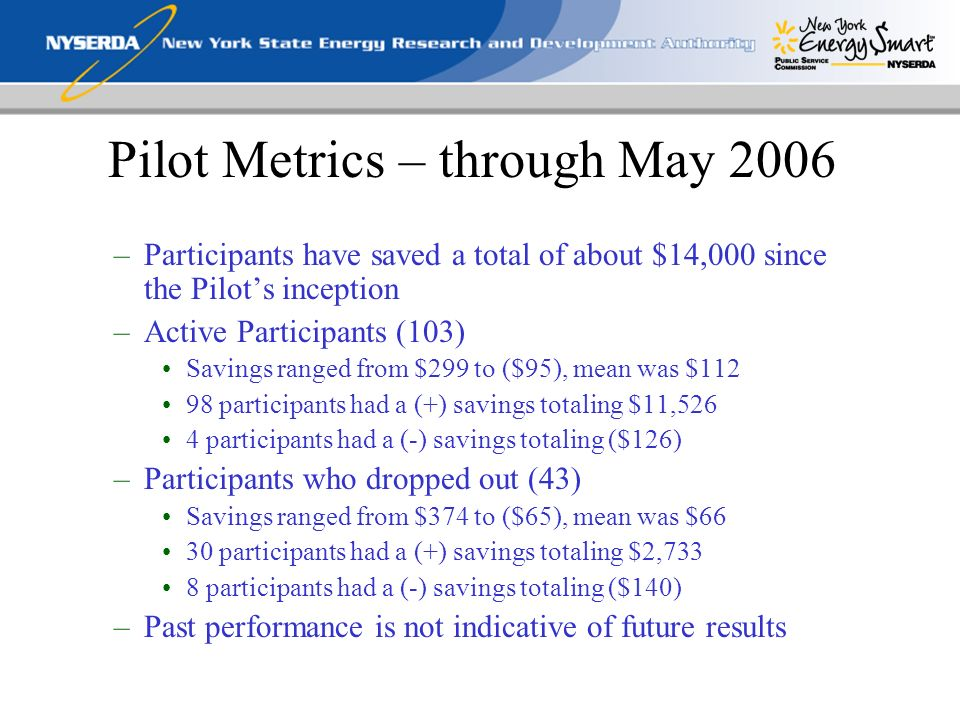 Pilot Metrics – through May 2006 –Participants have saved a total of about $14,000 since the Pilots inception –Active Participants (103) Savings ranged from $299 to ($95), mean was $ participants had a (+) savings totaling $11,526 4 participants had a (-) savings totaling ($126) –Participants who dropped out (43) Savings ranged from $374 to ($65), mean was $66 30 participants had a (+) savings totaling $2,733 8 participants had a (-) savings totaling ($140) –Past performance is not indicative of future results