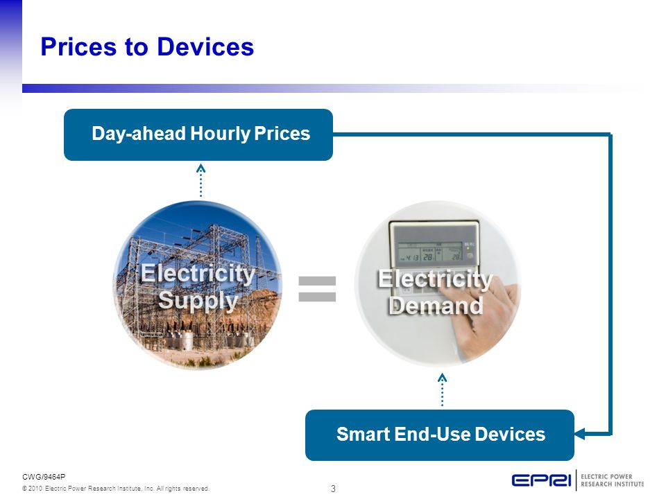 3 © 2010 Electric Power Research Institute, Inc. All rights reserved. CWG/9464P Prices to Devices Day-ahead Hourly Prices = Smart End-Use Devices