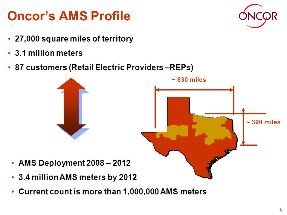 Oncors Advanced Meter System (AMS) Enabling Demand Response for Retail Electric Providers in Texas Mark Carpenter June 24, 2010