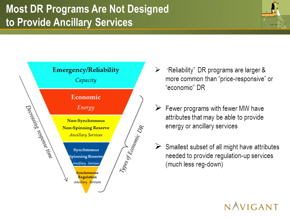 Reliability DR programs are larger & more common than price-responsive or economic DR Fewer programs with fewer MW have attributes that may be able to provide energy or ancillary services Smallest subset of all might have attributes needed to provide regulation-up services (much less reg-down) Most DR Programs Are Not Designed to Provide Ancillary Services