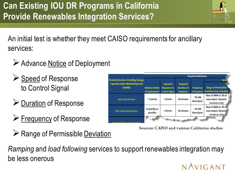 An initial test is whether they meet CAISO requirements for ancillary services: Advance Notice of Deployment Speed of Response to Control Signal Duration of Response Frequency of Response Range of Permissible Deviation Ramping and load following services to support renewables integration may be less onerous Can Existing IOU DR Programs in California Provide Renewables Integration Services.