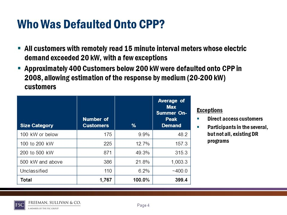 Page 3 How did SDG&E transfer customers onto default dynamic pricing.