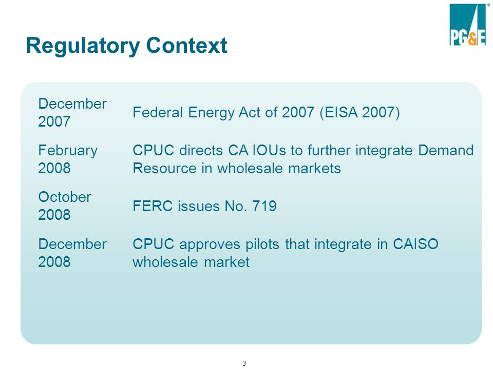 3 Regulatory Context December 2007 Federal Energy Act of 2007 (EISA 2007) February 2008 CPUC directs CA IOUs to further integrate Demand Resource in wholesale markets October 2008 FERC issues No.