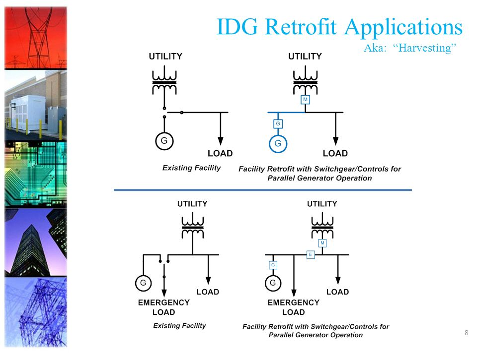 8 IDG Retrofit Applications Aka: Harvesting