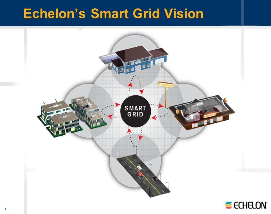 3 Echelons Smart Grid Vision
