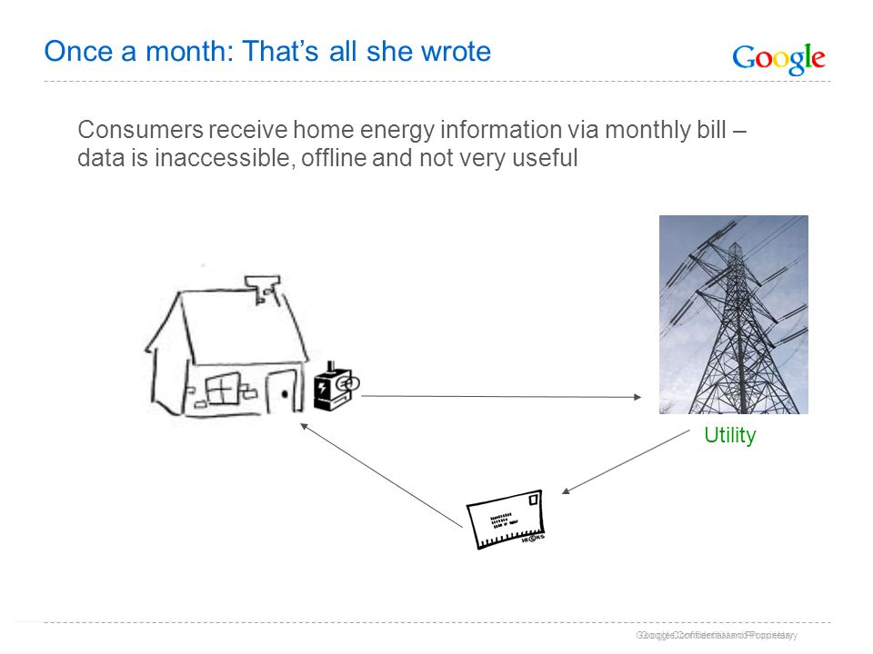 Google Confidential and Proprietary Once a month: Thats all she wrote Consumers receive home energy information via monthly bill – data is inaccessible, offline and not very useful Utility